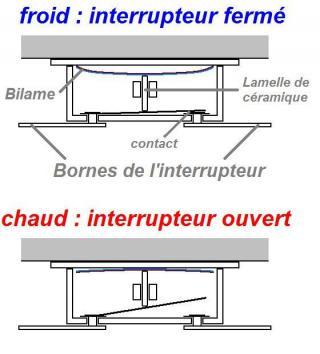 http://lancien.cowblog.fr/images/Sciences2/xlinterrupteurthermiquefonctionnement5jpgpagespeedic9S8qpLouZ2.jpg