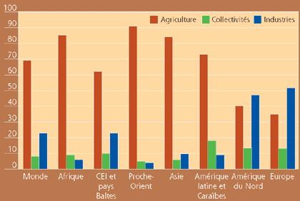 http://lancien.cowblog.fr/images/Vegetationarbres2/consoeau.jpg